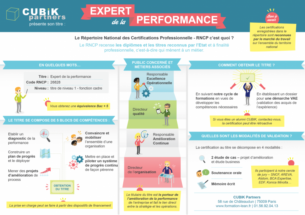 INFOGRAPHIE-expert-performance-